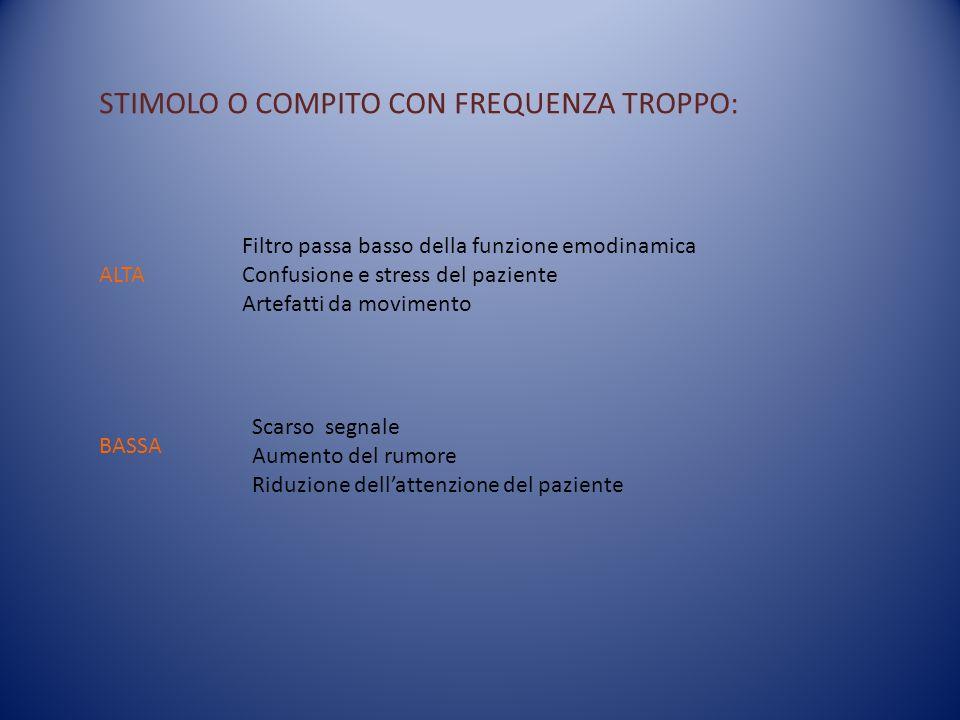 STIMOLO O COMPITO CON FREQUENZA TROPPO: ALTA Filtro passa basso della funzione emodinamica Confusione e stress del paziente Artefatti da movimento Sca