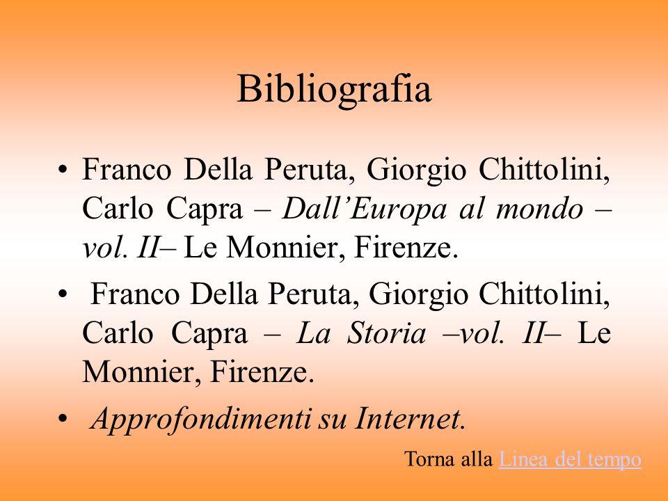 Bibliografia Franco Della Peruta, Giorgio Chittolini, Carlo Capra – DallEuropa al mondo – vol. II– Le Monnier, Firenze. Franco Della Peruta, Giorgio C
