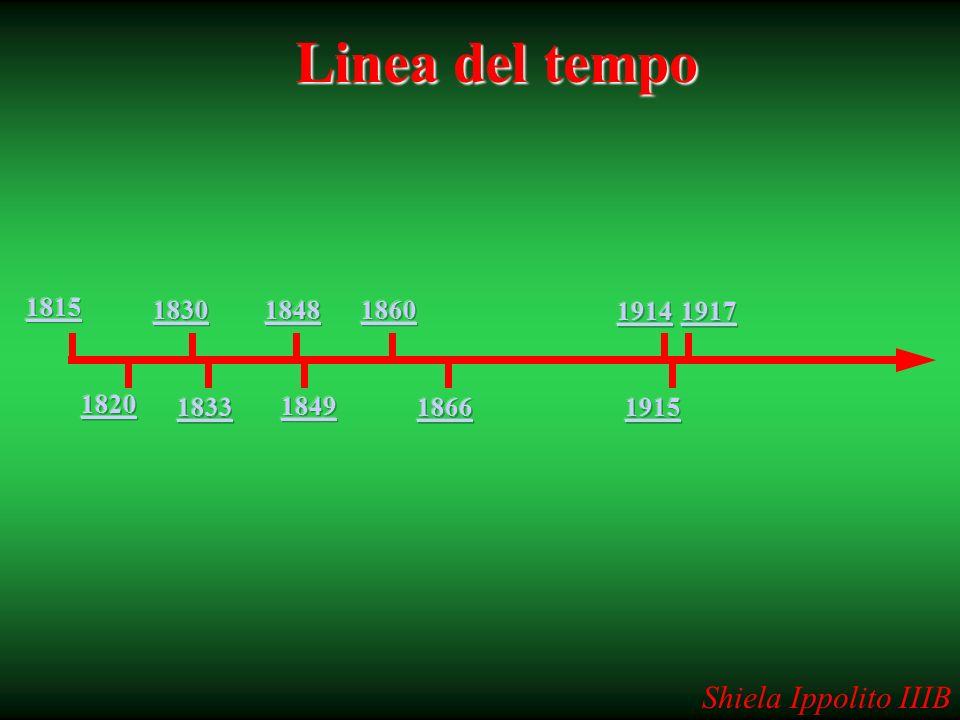 Linea del tempo Shiela Ippolito IIIB
