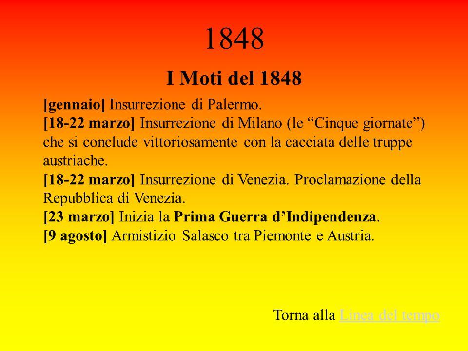 1848 I Moti del 1848 [gennaio] Insurrezione di Palermo. [18-22 marzo] Insurrezione di Milano (le Cinque giornate) che si conclude vittoriosamente con