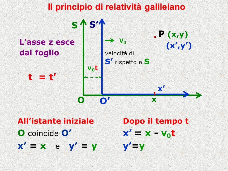 Per passare da un sistema inerziale ad un altro si utilizzano le trasformazioni di Galileo che presuppongono - Esistenza di un tempo assoluto - La rec