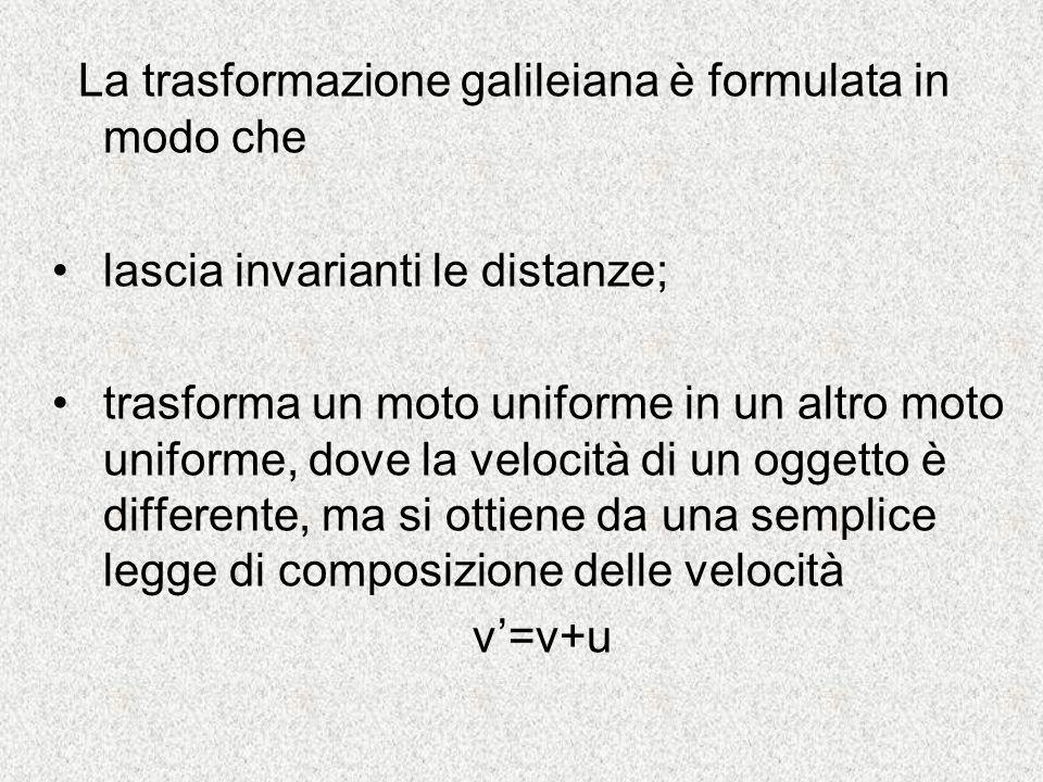 Allistante iniziale O coincide O x = x e y = y Dopo il tempo t x = x - v 0 t y=y Lasse z esce dal foglio S S P (x,y) (x,y) v0tv0t x x O O V0V0 velocit