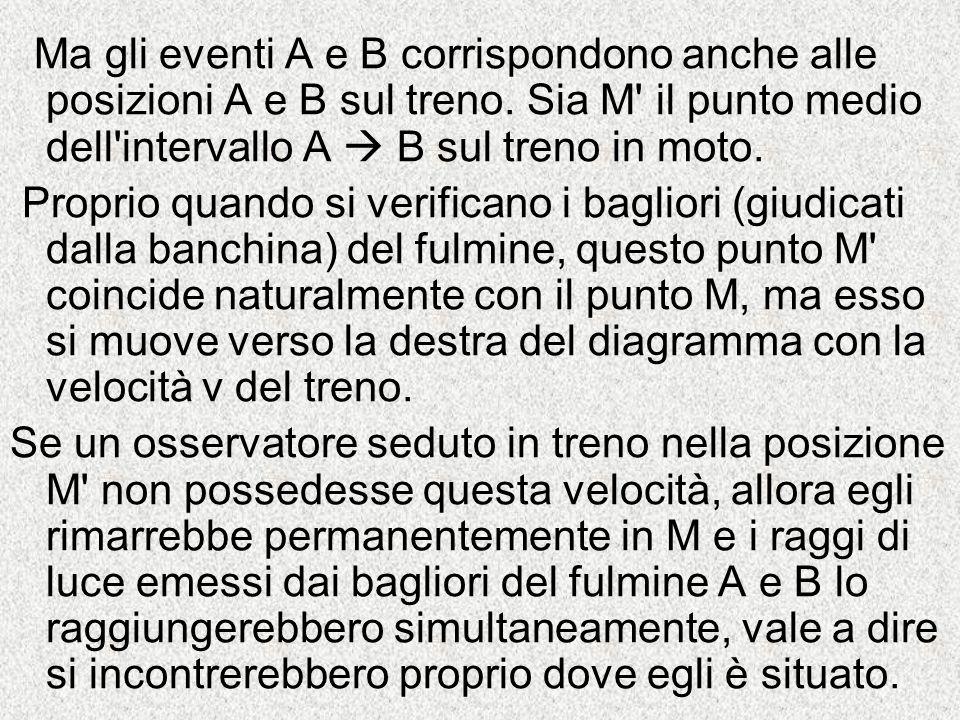 Ora però si presenta, come conseguenza naturale, la seguente domanda: due eventi (ad esempio due colpi di fulmine A e B che sono simultanei rispetto a