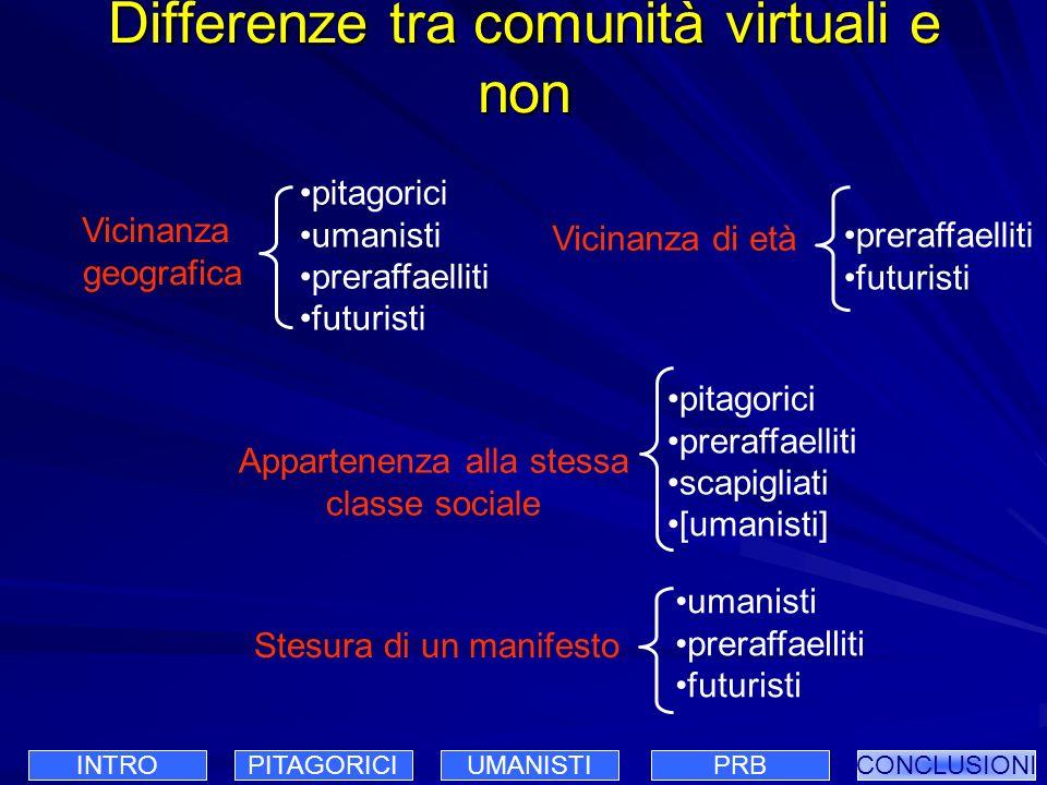 Differenze tra comunità virtuali e non Vicinanza geografica pitagorici umanisti preraffaelliti futuristi Appartenenza alla stessa classe sociale pitag