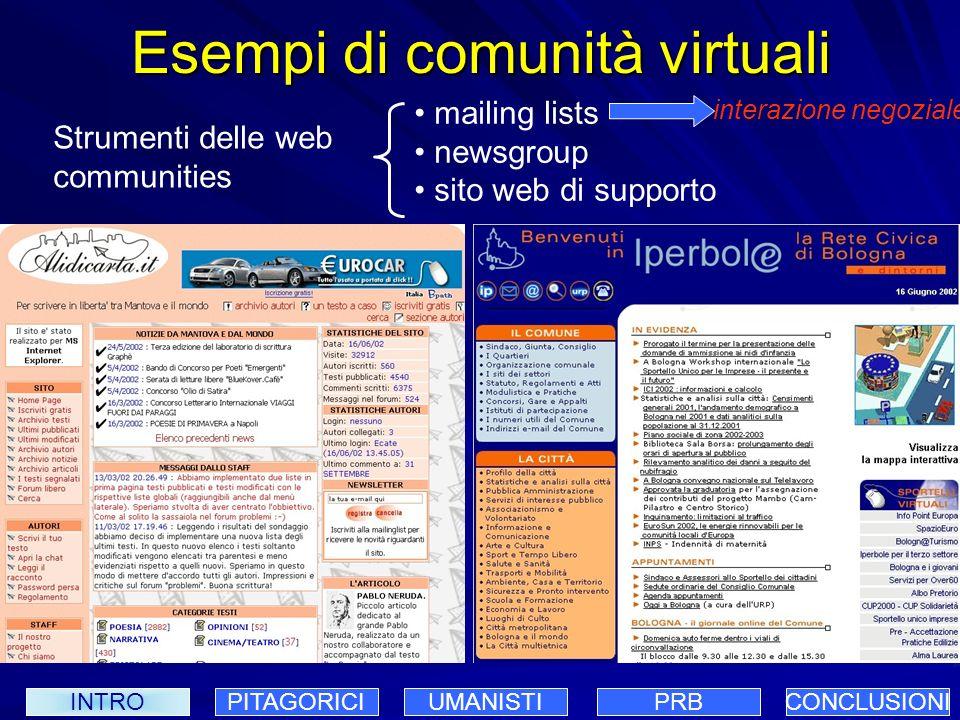Esempi di comunità virtuali INTROPITAGORICIUMANISTIPRBCONCLUSIONI Strumenti delle web communities mailing lists newsgroup sito web di supporto interaz