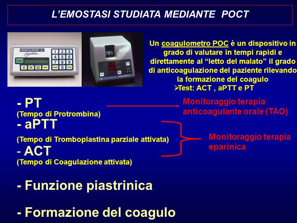 LEMOSTASI STUDIATA MEDIANTE POCT - PT (Tempo di Protrombina) - aPTT (Tempo di Tromboplastina parziale attivata) - ACT (Tempo di Coagulazione attivata)