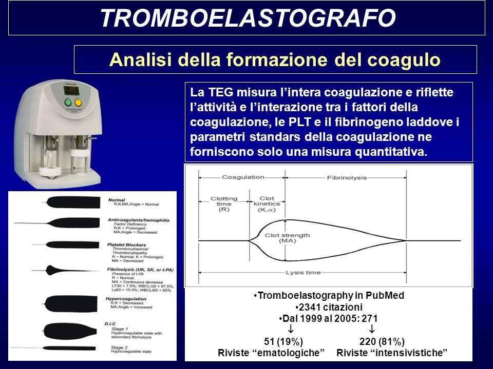 TROMBOELASTOGRAFO Analisi della formazione del coagulo La TEG misura lintera coagulazione e riflette lattività e linterazione tra i fattori della coag