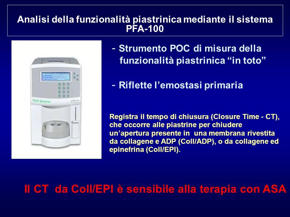 - Strumento POC di misura della funzionalità piastrinica in toto - Riflette lemostasi primaria Analisi della funzionalità piastrinica mediante il sist