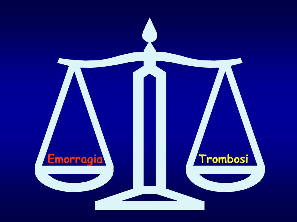 Il tempo di trombina (TT) Tempo necessario alla formazione del coagulo di fibrina quando il plasma viene ricalcificato in presenza di concentrazioni ottimali di trombina Misura il tempo di coagulazione dopo laggiunta di trombina.