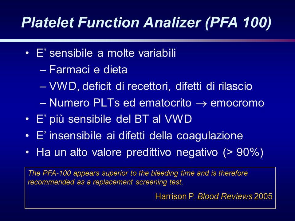 Platelet Function Analizer (PFA 100) E sensibile a molte variabili –Farmaci e dieta –VWD, deficit di recettori, difetti di rilascio –Numero PLTs ed em