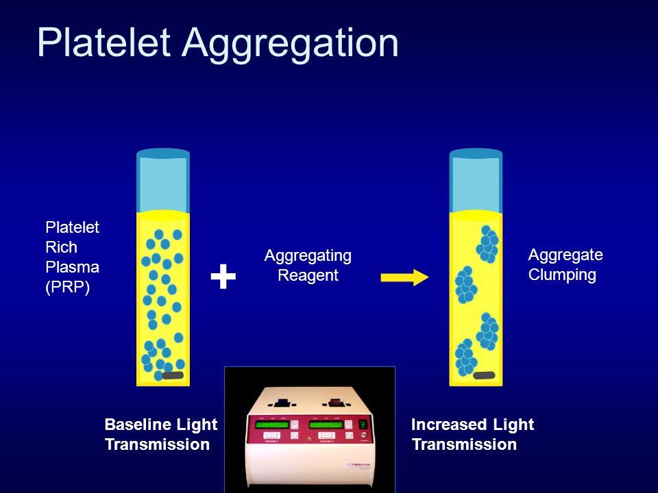 Platelet Aggregation Platelet Rich Plasma (PRP) Aggregating Reagent Aggregate Clumping Baseline Light Transmission Increased Light Transmission +