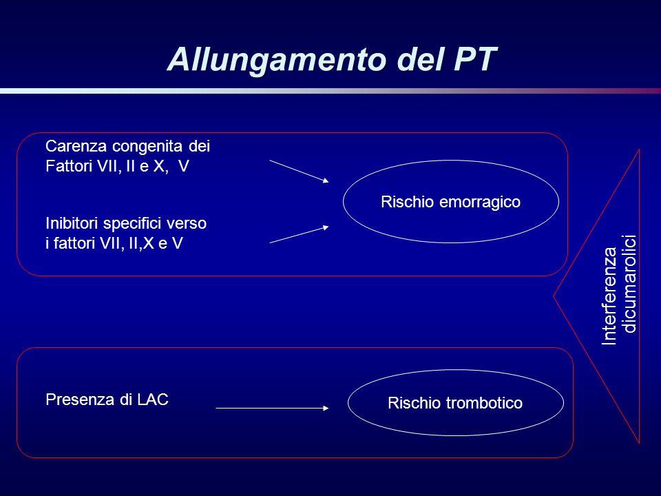 Allungamento del PT Carenza congenita dei Fattori VII, II e X, V Inibitori specifici verso i fattori VII, II,X e V Presenza di LAC Rischio emorragico
