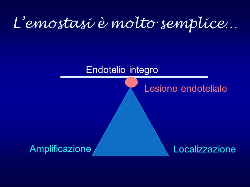 Lemostasi è molto semplice… Endotelio integro Lesione endoteliale Amplificazione Localizzazione