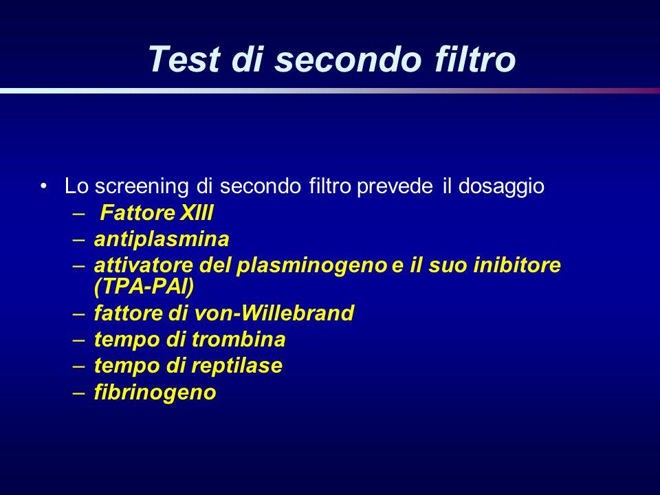 Test di secondo filtro Lo screening di secondo filtro prevede il dosaggio – Fattore XIII –antiplasmina –attivatore del plasminogeno e il suo inibitore