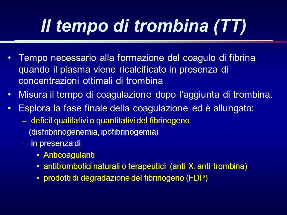 Il tempo di trombina (TT) Tempo necessario alla formazione del coagulo di fibrina quando il plasma viene ricalcificato in presenza di concentrazioni o