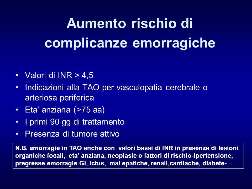 Aumento rischio di complicanze emorragiche Valori di INR > 4,5 Indicazioni alla TAO per vasculopatia cerebrale o arteriosa periferica Eta anziana (>75