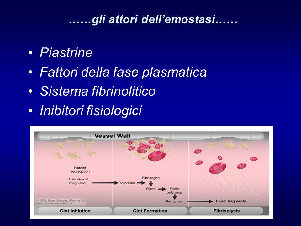 ……….complesso processo che può essere schematicamente suddiviso in 3 fasi: Vasi Piastrine Fibrinolisi / inibitori Fattori della coagulazione Fase vasculopiatrinica (emostasi primaria) Fase della coagulazione o plasmatica (emostasi secondaria) I II III