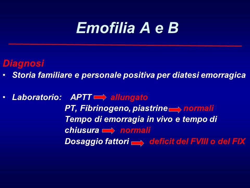 Emofilia A e B Diagnosi Storia familiare e personale positiva per diatesi emorragica Laboratorio: APTT allungato PT, Fibrinogeno, piastrine normali Te