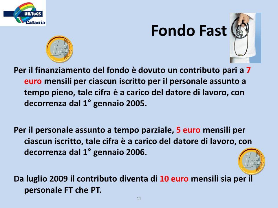 Per il finanziamento del fondo è dovuto un contributo pari a 7 euro mensili per ciascun iscritto per il personale assunto a tempo pieno, tale cifra è