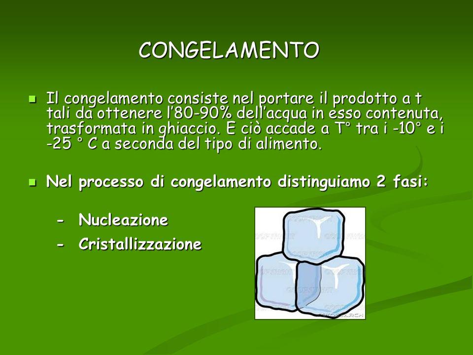 CONGELAMENTO CONGELAMENTO Il congelamento consiste nel portare il prodotto a t tali da ottenere l80-90% dellacqua in esso contenuta, trasformata in gh