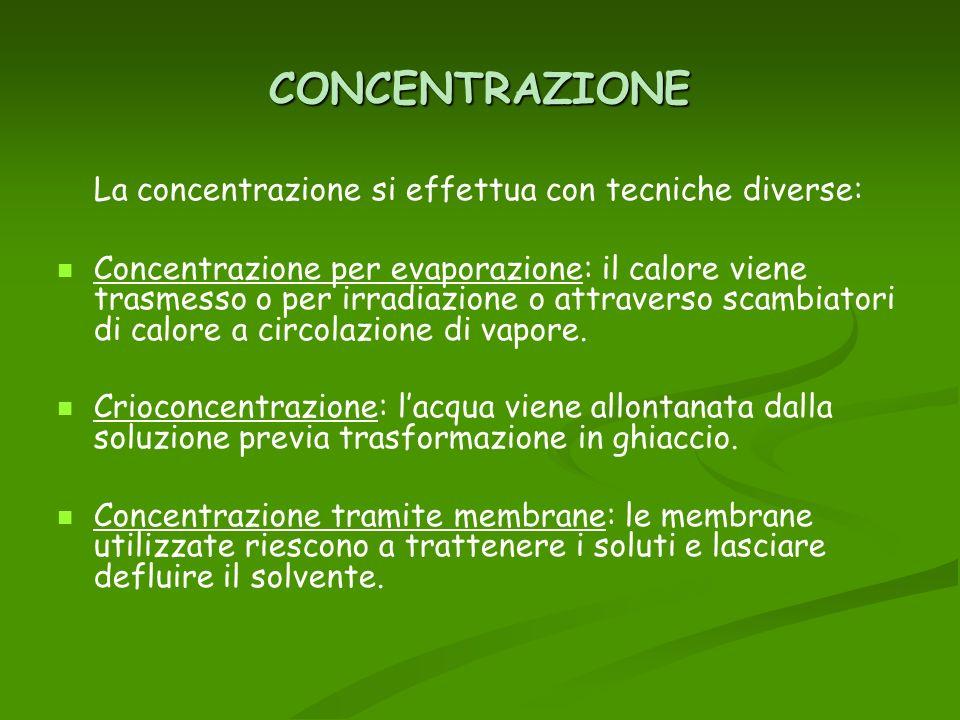 CONCENTRAZIONE La concentrazione si effettua con tecniche diverse: Concentrazione per evaporazione: il calore viene trasmesso o per irradiazione o att