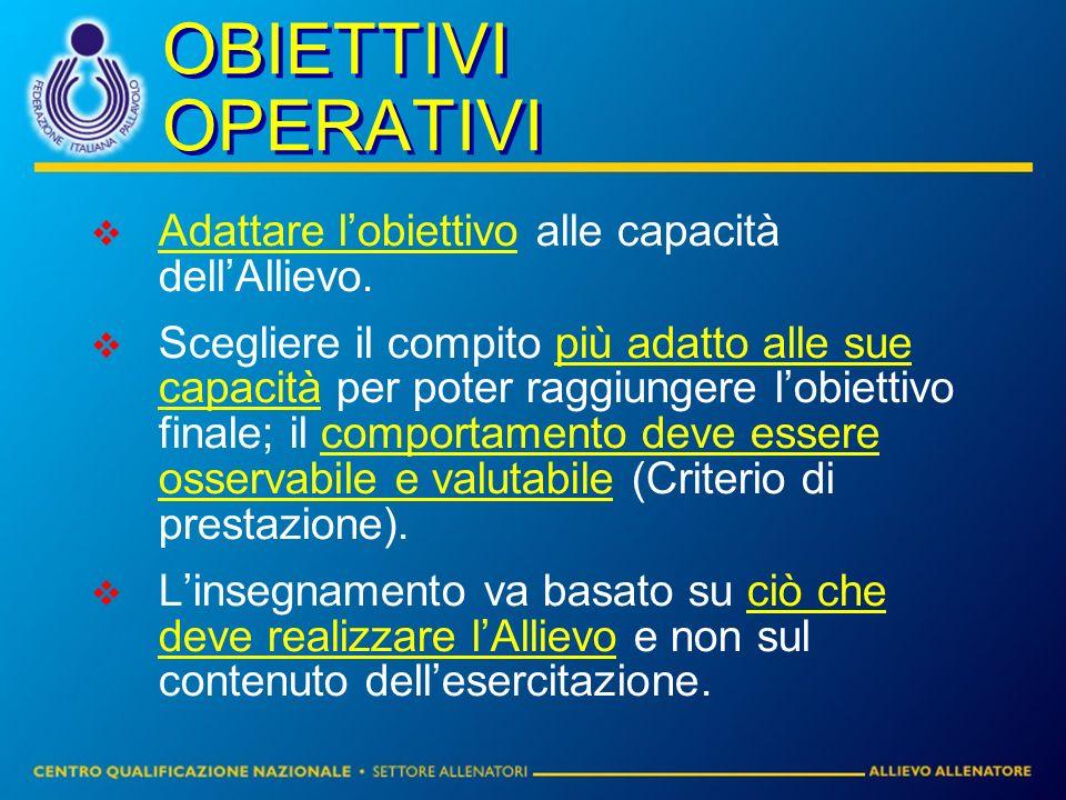 OBIETTIVI OPERATIVI Adattare lobiettivo alle capacità dellAllievo. Scegliere il compito più adatto alle sue capacità per poter raggiungere lobiettivo