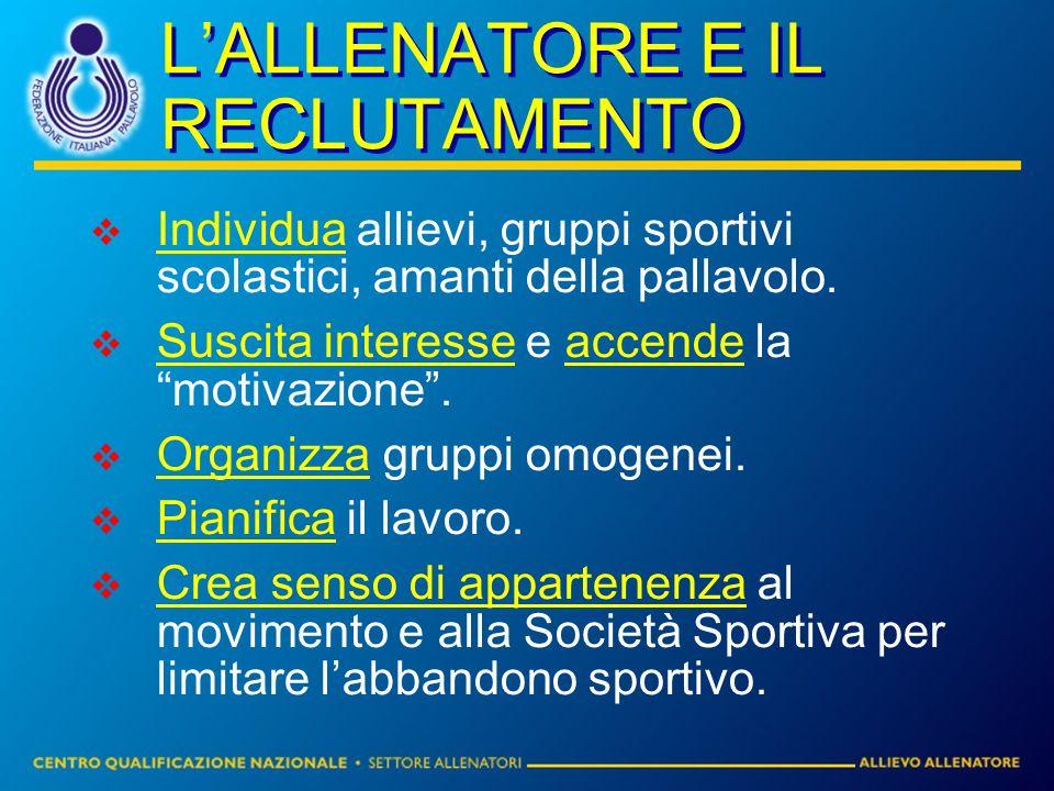LALLENATORE E IL RECLUTAMENTO Individua allievi, gruppi sportivi scolastici, amanti della pallavolo. Suscita interesse e accende la motivazione. Organ