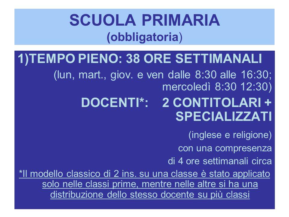 SCUOLA PRIMARIA: I MODELLI ORGANIZZATIVI (obbligatoria) 2)TEMPO SCUOLA: MODULO con 27- 30 ORE SETTIMANALI MARCONI:lun-sab.