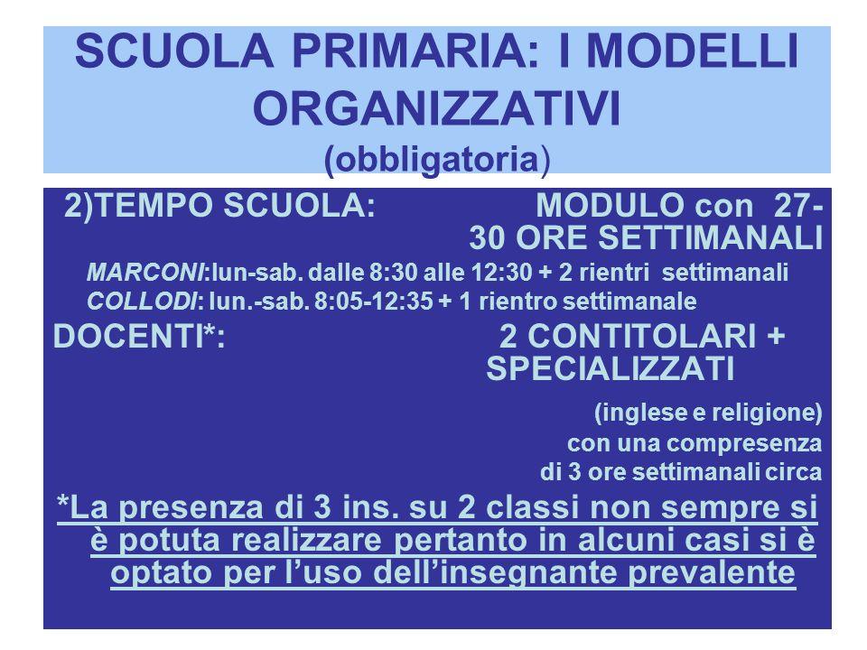 SCUOLA SECONDARIA 1° e 2° GRADO SCUOLA MEDIA: con programmi e Indicaz.