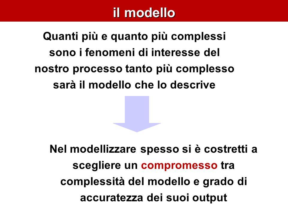 il modello Quanti più e quanto più complessi sono i fenomeni di interesse del nostro processo tanto più complesso sarà il modello che lo descrive Nel modellizzare spesso si è costretti a scegliere un compromesso tra complessità del modello e grado di accuratezza dei suoi output