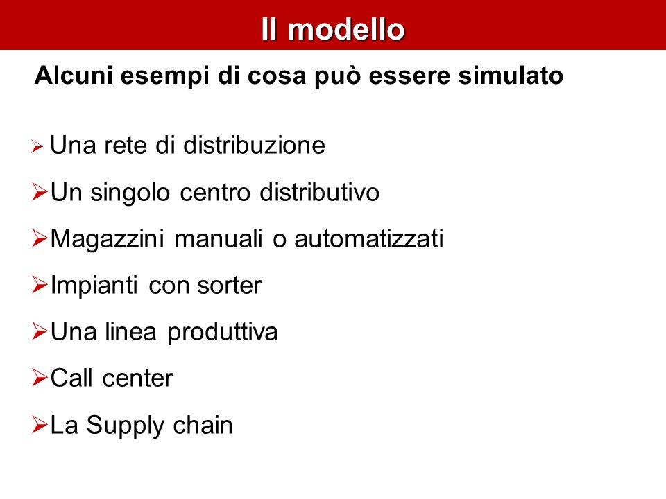 Il modello Alcuni esempi di cosa può essere simulato Una rete di distribuzione Un singolo centro distributivo Magazzini manuali o automatizzati Impianti con sorter Una linea produttiva Call center La Supply chain