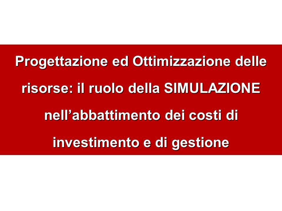 Progettazione ed Ottimizzazione delle risorse: il ruolo della SIMULAZIONE nellabbattimento dei costi di investimento e di gestione