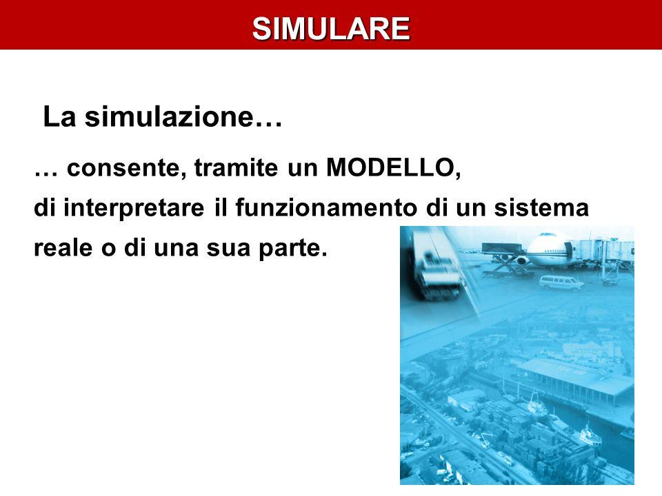 SIMULARE … consente, tramite un MODELLO, di interpretare il funzionamento di un sistema reale o di una sua parte.