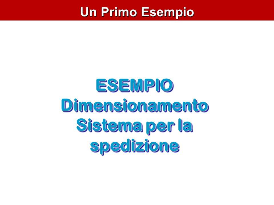 Un Primo Esempio ESEMPIODimensionamento Sistema per la spedizione ESEMPIODimensionamento