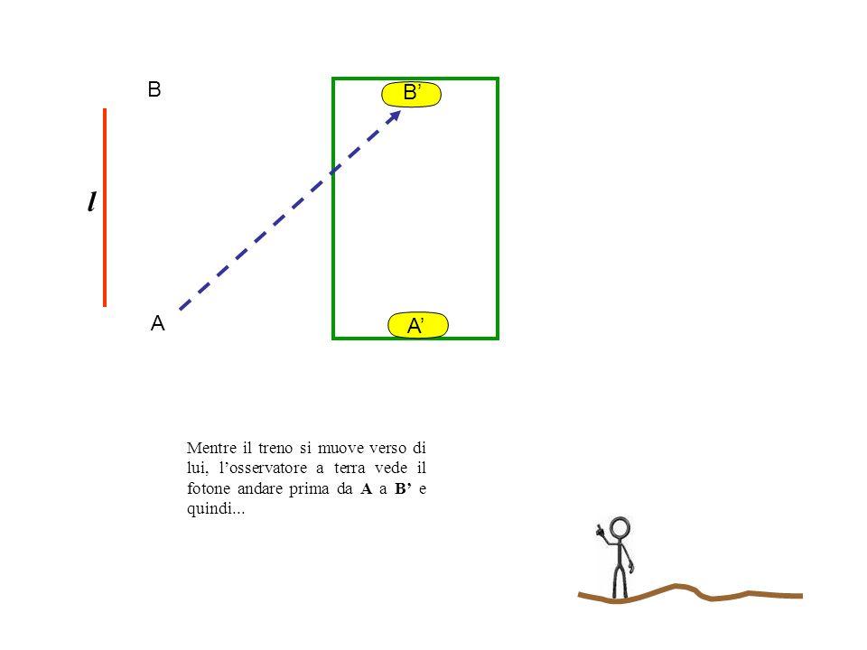 A B l A B Mentre il treno si muove verso di lui, losservatore a terra vede il fotone andare prima da A a B e quindi...