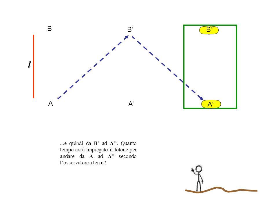 A B l A B A B...e quindi da B ad A. Quanto tempo avrà impiegato il fotone per andare da A ad A secondo losservatore a terra?