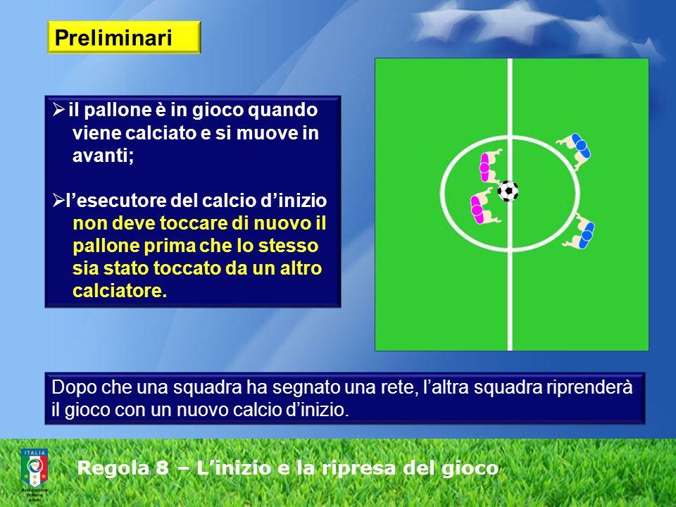 Regola 8 – Linizio e la ripresa del gioco Preliminari il pallone è in gioco quando viene calciato e si muove in avanti; lesecutore del calcio dinizio non deve toccare di nuovo il pallone prima che lo stesso sia stato toccato da un altro calciatore.