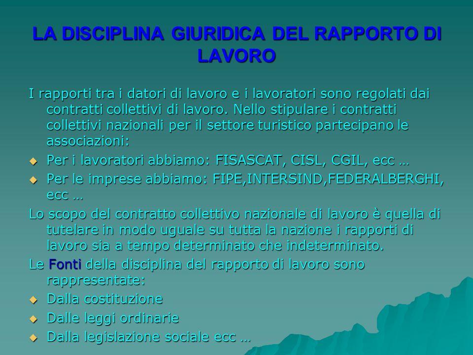 LA DISCIPLINA GIURIDICA DEL RAPPORTO DI LAVORO I rapporti tra i datori di lavoro e i lavoratori sono regolati dai contratti collettivi di lavoro.