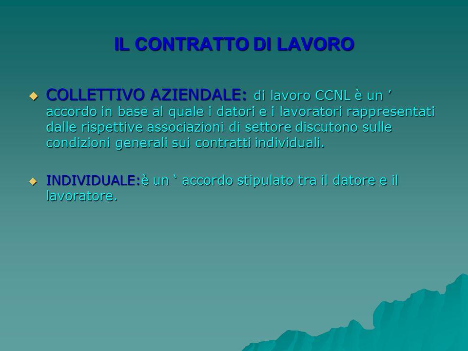 IL CONTRATTO DI LAVORO COLLETTIVO AZIENDALE: di lavoro CCNL è un accordo in base al quale i datori e i lavoratori rappresentati dalle rispettive associazioni di settore discutono sulle condizioni generali sui contratti individuali.