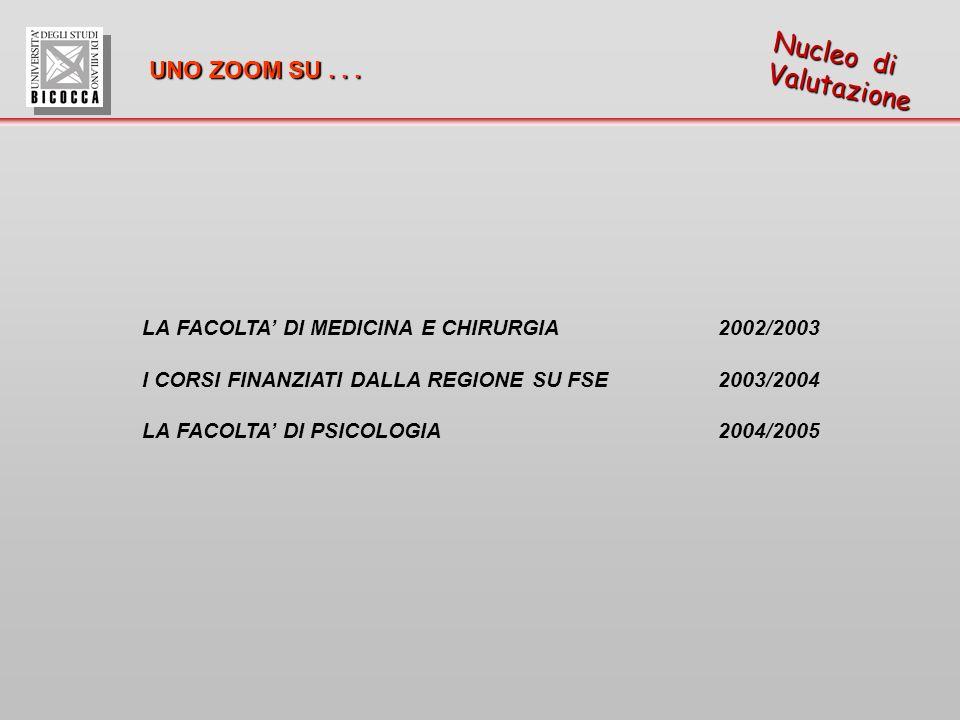 LA FACOLTA DI MEDICINA E CHIRURGIA 2002/2003 I CORSI FINANZIATI DALLA REGIONE SU FSE 2003/2004 LA FACOLTA DI PSICOLOGIA 2004/2005 UNO ZOOM SU...