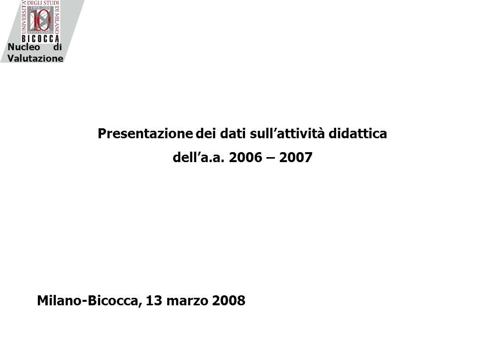 Nucleo di Valutazione Presentazione dei dati sullattività didattica della.a. 2006 – 2007 Milano-Bicocca, 13 marzo 2008