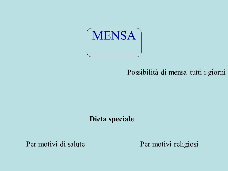 Per motivi di salutePer motivi religiosi Dieta speciale MENSA Possibilità di mensa tutti i giorni