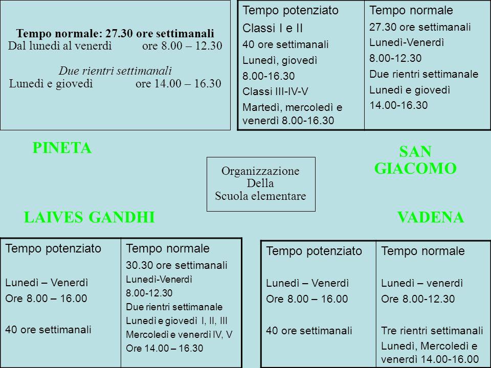 Organizzazione Della Scuola elementare PINETA SAN GIACOMO VADENALAIVES GANDHI Tempo potenziato Classi I e II 40 ore settimanali Lunedì, giovedì 8.00-1