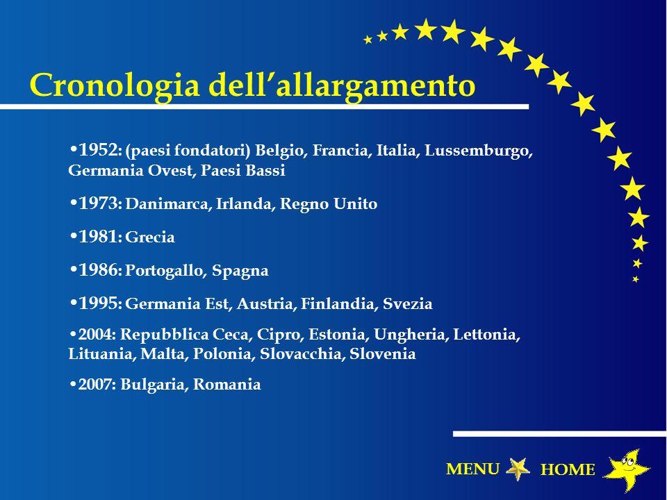 1952 : (paesi fondatori) Belgio, Francia, Italia, Lussemburgo, Germania Ovest, Paesi Bassi 1973 : Danimarca, Irlanda, Regno Unito 1981 : Grecia 1986 :