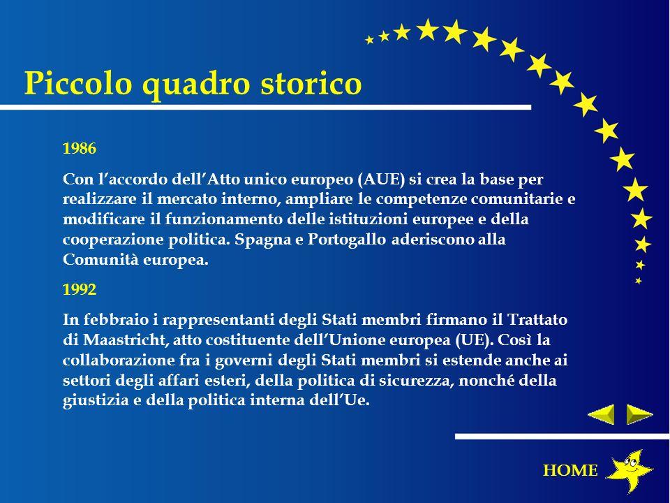 Piccolo quadro storico 1986 Con laccordo dellAtto unico europeo (AUE) si crea la base per realizzare il mercato interno, ampliare le competenze comuni