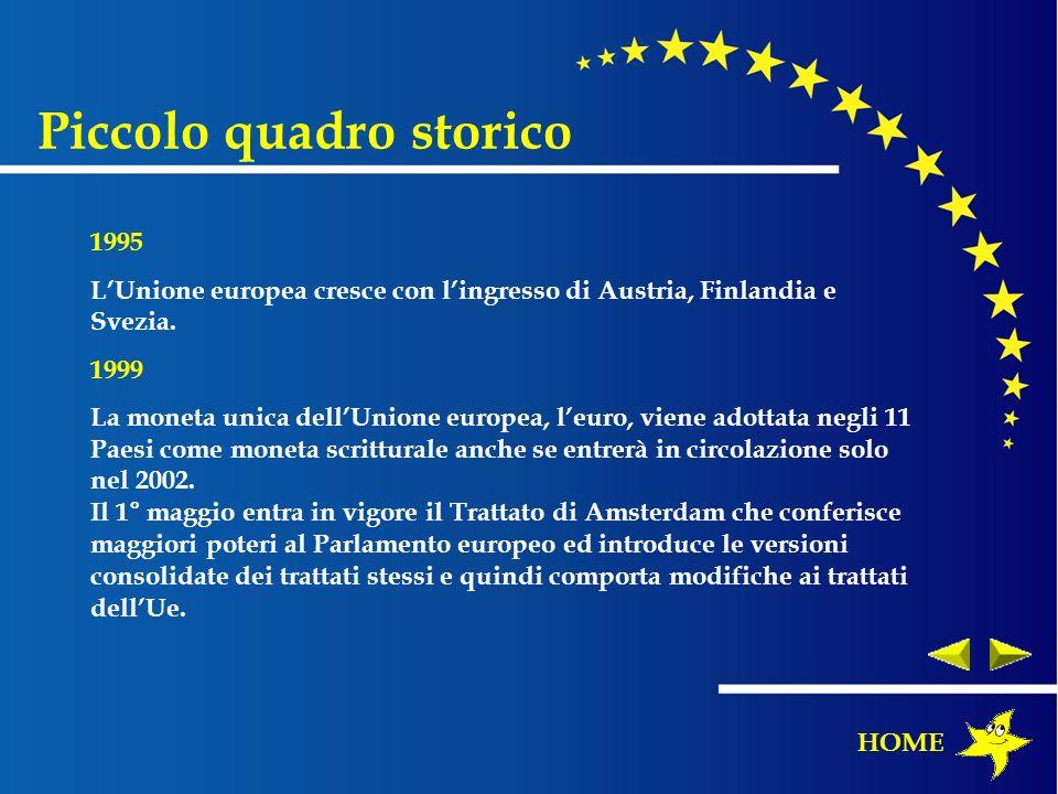 Piccolo quadro storico 1995 LUnione europea cresce con lingresso di Austria, Finlandia e Svezia. 1999 La moneta unica dellUnione europea, leuro, viene
