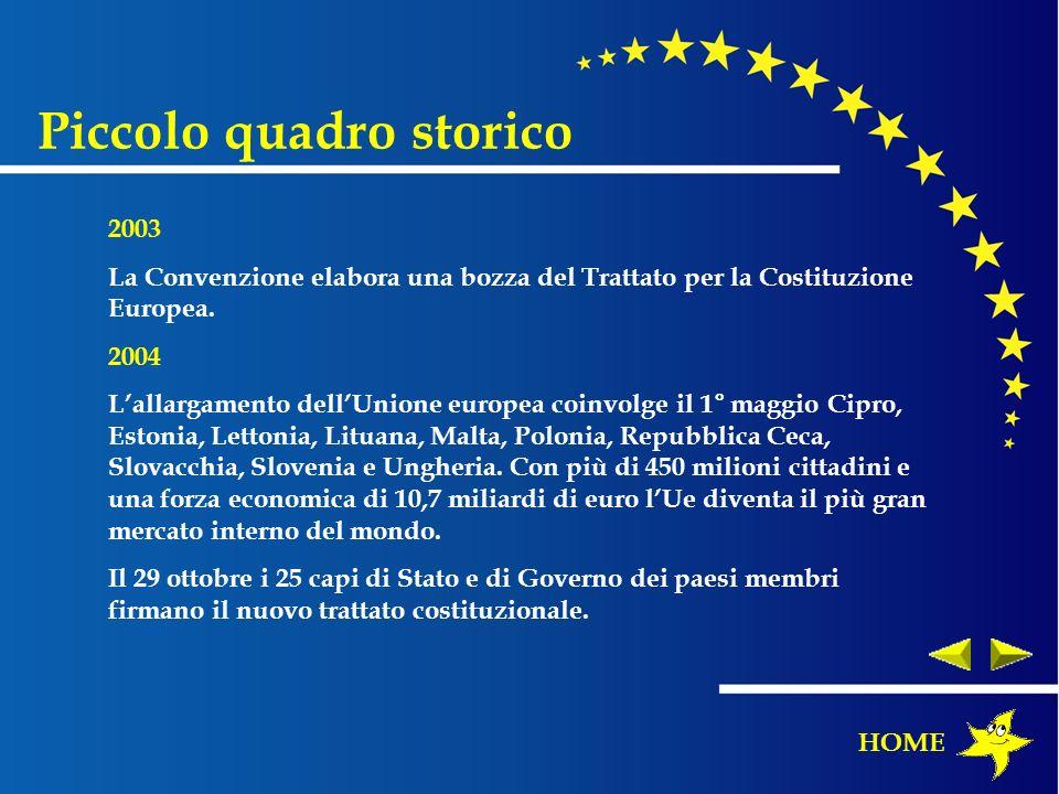 Piccolo quadro storico 2003 La Convenzione elabora una bozza del Trattato per la Costituzione Europea. 2004 Lallargamento dellUnione europea coinvolge