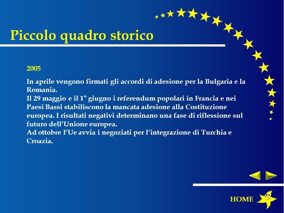 Piccolo quadro storico 2005 In aprile vengono firmati gli accordi di adesione per la Bulgaria e la Romania. Il 29 maggio e il 1° giugno i referendum p