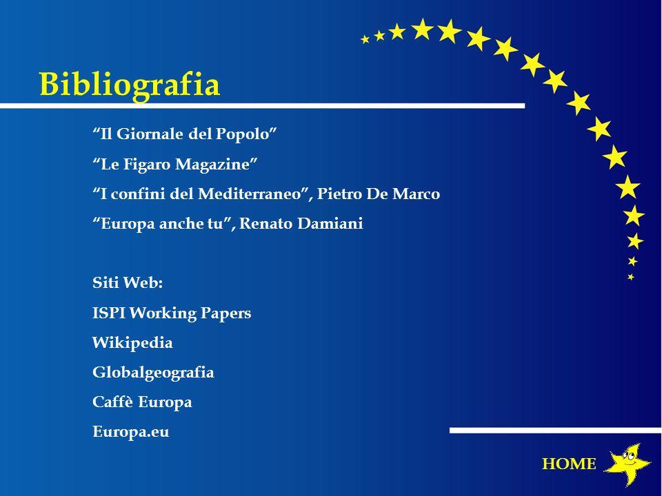Bibliografia HOME Il Giornale del Popolo Le Figaro Magazine I confini del Mediterraneo, Pietro De Marco Europa anche tu, Renato Damiani Siti Web: ISPI