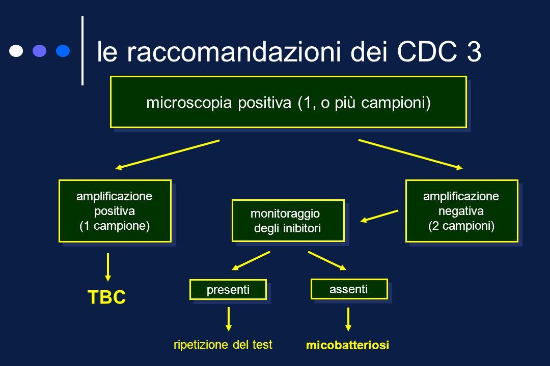 Le raccomandazioni dei CDC 2 microscopia negativa (3 campioni) amplificazione negativa (2 campioni) amplificazione negativa (2 campioni) amplificazione positiva (2 campioni) amplificazione positiva (2 campioni) amplificazioni discordanti (2 campioni) amplificazioni discordanti (2 campioni) TBC ulteriori indagini non TBC